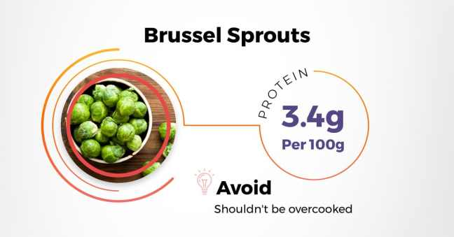 best indian protein rich diet - brussel sprouts