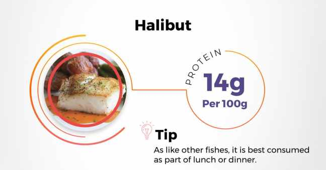 best indian protein rich diet - halibut