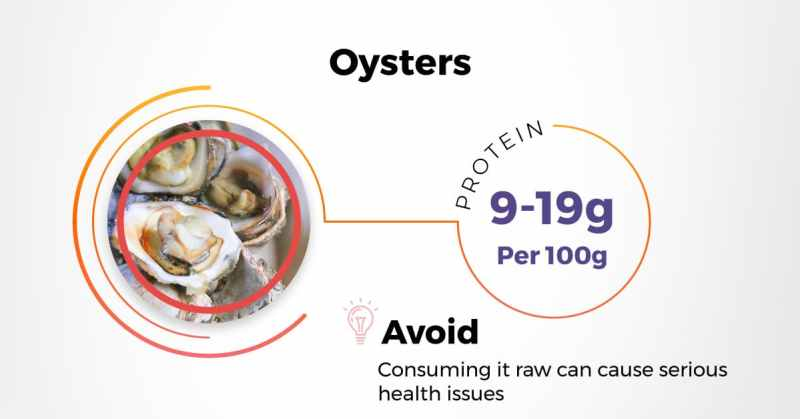 best indian protein rich diet - oysters