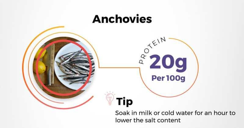 best indian protein rich diet - anchovies
