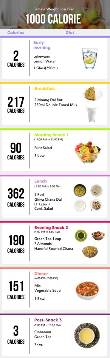 Women Diet 2 Fitso