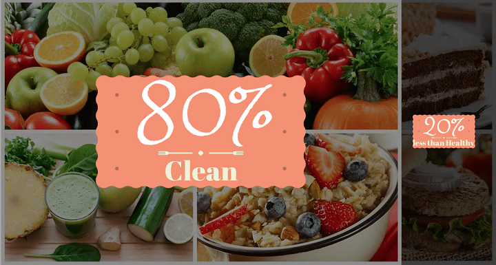 80 20 food rule: healthy habits for weight loss