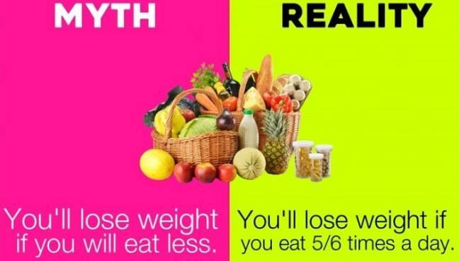 eat proper food: healthy diet