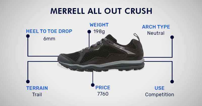 merrell all out crush running shoes for men