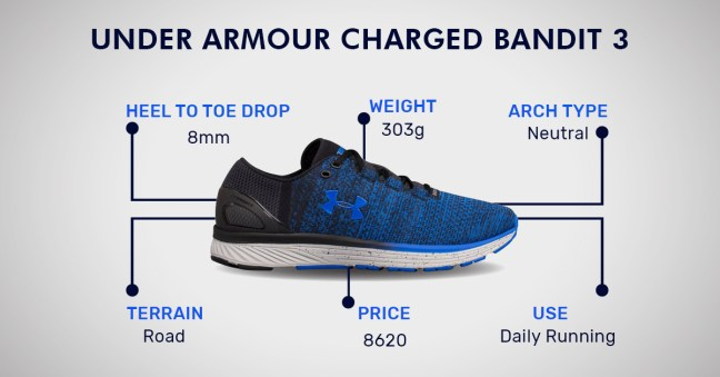 under armour charged bandit 3 running shoes for men