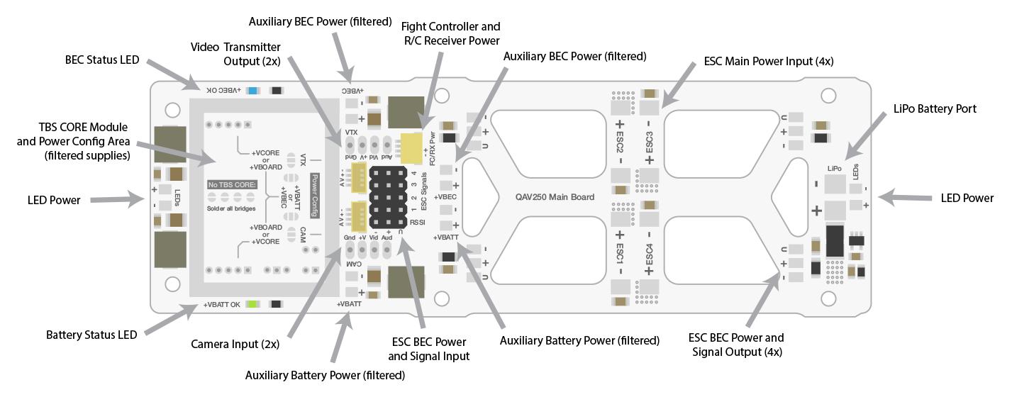 hight resolution of qav250 fury power distribution board