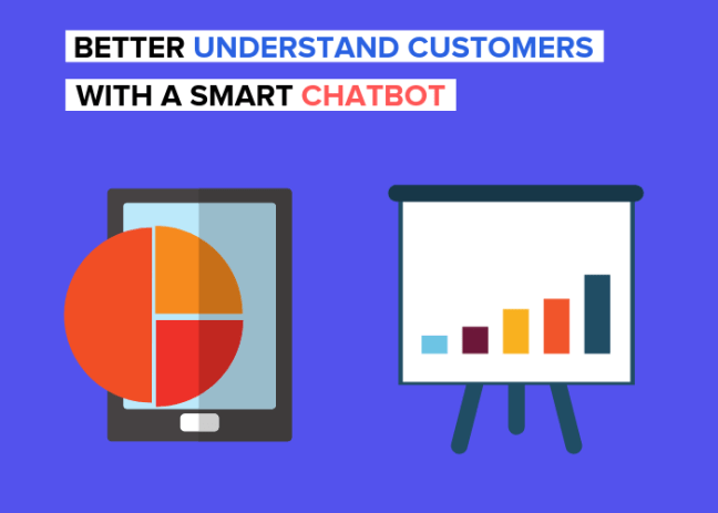 Gather Tremendous Customer Insights With Intelligent Chatbots That Specialize in Guided Selling, Polling, Feedback, and Social Sharing!
