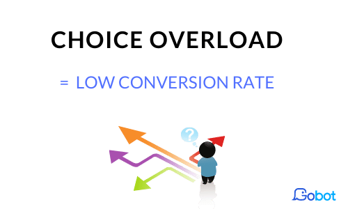 Choice Overload = Low Conversion Rate