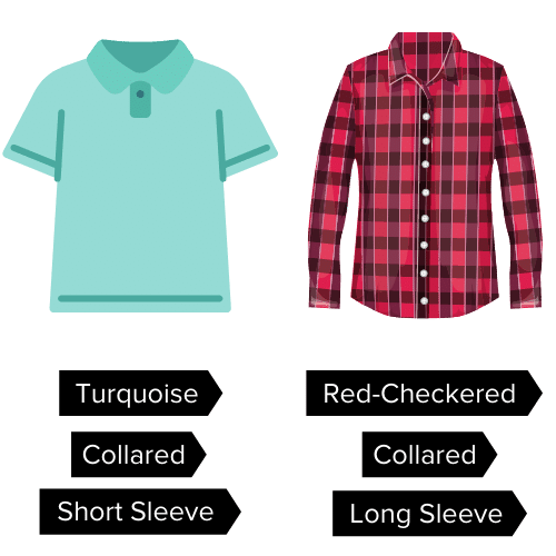 AI Automated Product Tagging Example #1