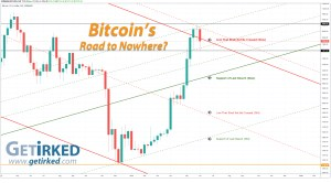 Bitcoin's Road to Nowhere - Get Irked