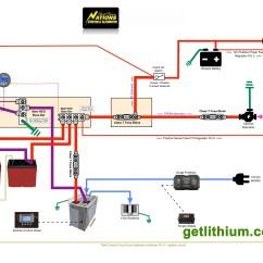 Rv Lithium Battery Wiring Diagram 98 Honda Civic Engine Balmar Dc Power Solutions Nations Alternator Upgrades