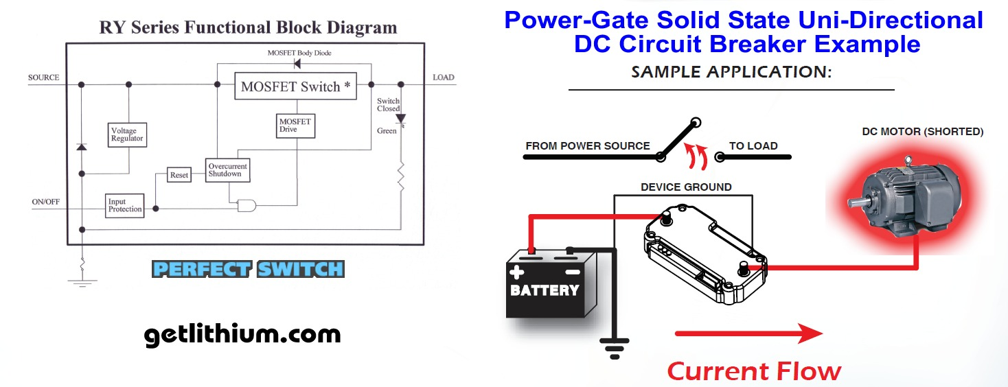 hight resolution of power gate uni directional dc circuit breaker applications