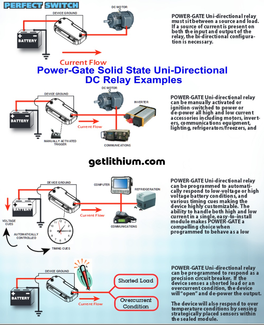hight resolution of power gate uni directional dc relay applications