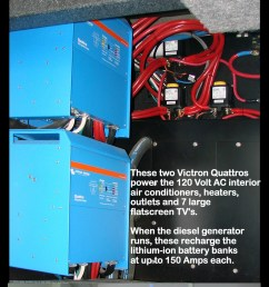 an example of three victron quattro 24 volt 5 000 watt inverter chargers installed on a [ 1011 x 4252 Pixel ]