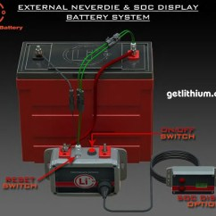 Marine Battery Monitoring System 2002 Ford Escape Parts Diagram Lithionics Neverdie Management Systems - Superior Lithium-ion Car And Light Truck ...