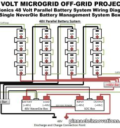48 volt parallel battery system pss wiring diagram click here for a larger image in alternate renewable energy off grid energy solar power  [ 1078 x 956 Pixel ]