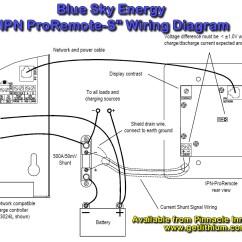 Sky Wiring Diagram 2005 Bmw X5 Radio Blue Energy Ipn Proremote Control Module For