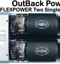 outback power flexpower two single inverter electrical system [ 1872 x 834 Pixel ]