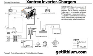 Off Grid Energy System Solar Power Inverter Converter Page: OutBack Power, Magnum Energy and