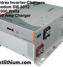 wrg 9867 xantrex wiring diagram xantrex link 2000 wiring diagram [ 1200 x 1046 Pixel ]