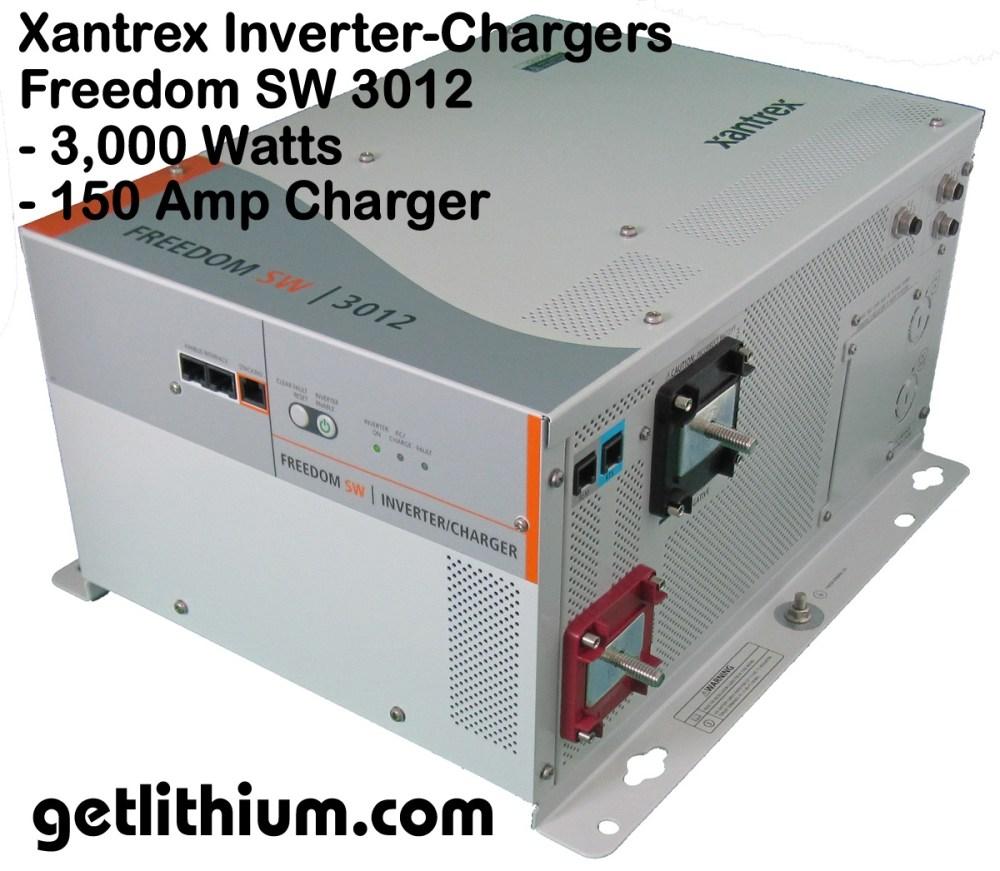 medium resolution of wrg 9867 xantrex wiring diagram xantrex link 2000 wiring diagram