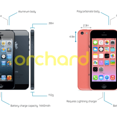 Iphone Schematic And Wiring Diagram Husqvarna Zero Turn Parts 5 Vs 5c All The Differences You Should Know