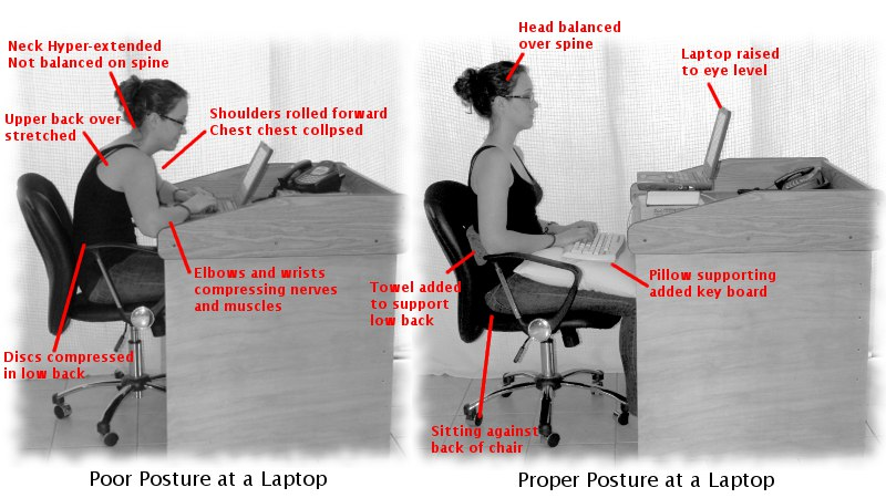 ergonomic chair keyboard position black patio chairs get rid of back pain for good out marin novato laptop ergonomics and neck