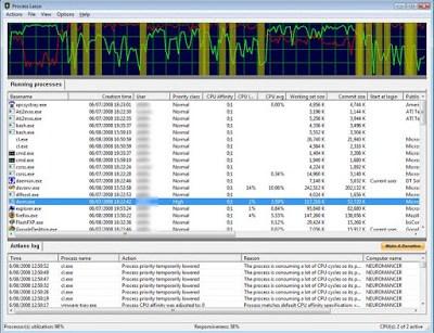download process lasso crack