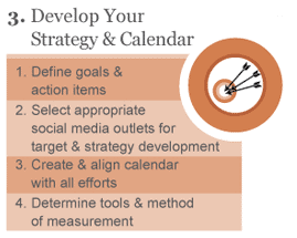 Develop-your-strategy 8 Quick Steps You Can Do Today to Set Your Healthcare Practice Up for Gigantic Success