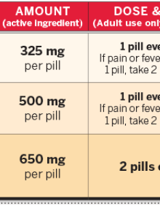 Acetaminophen adult dosing chart also charts get relief responsibly rh getreliefresponsibly