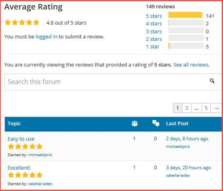 avarage ratings for analytify plugin -Analytify Review