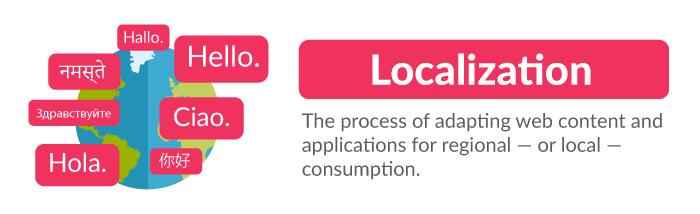 app localisation definition
