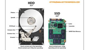 What is SSD HDD & Hybrid Drive