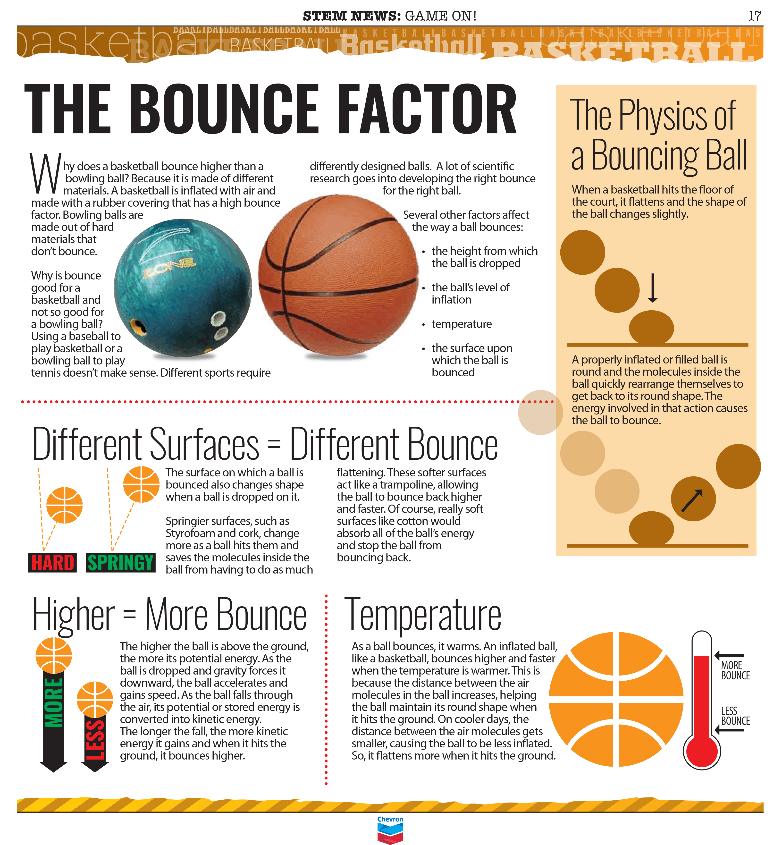 It S March Madness Why We Should Teach Stem With Sports