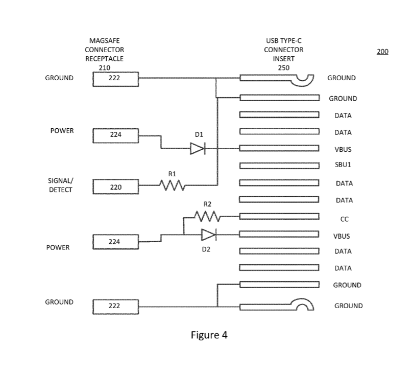 forbes, a dongle and an apple patent application