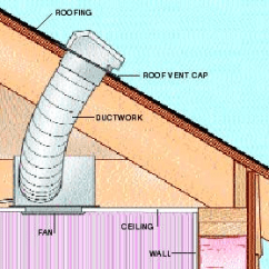 Roof Exhaust Vents For Kitchens Kitchen Savers Bathroom Vent Ducts Should Extend Out The - Gettum ...