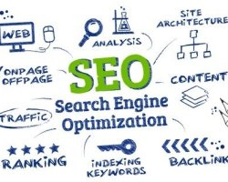 SEO Checklist : 18 Insider Tips to Increase Your Website Rankings