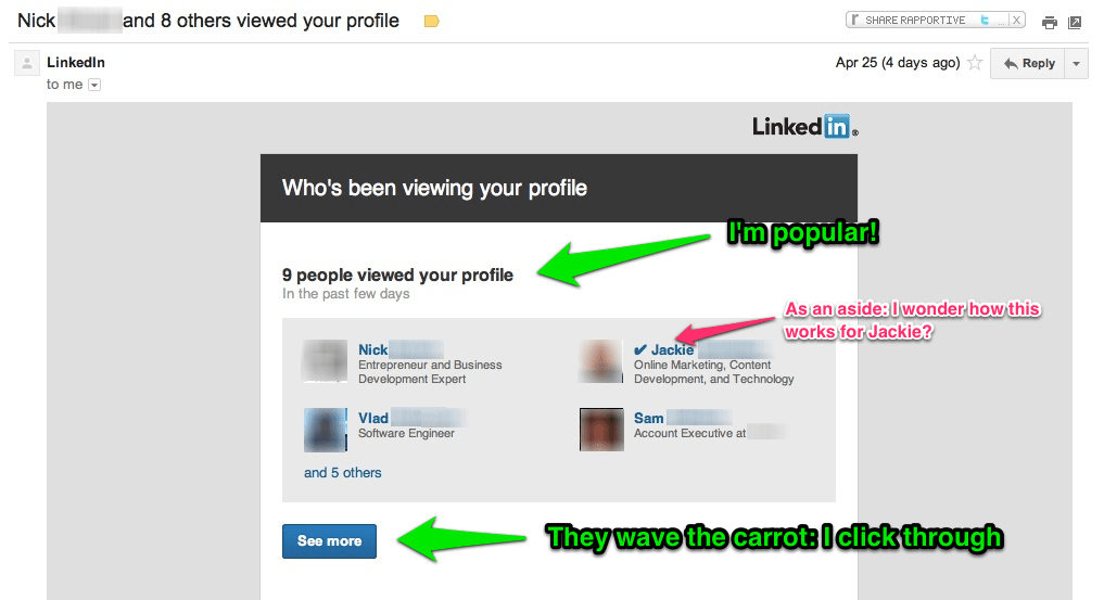 LinkedIn Email Marketing People Viewed Profile