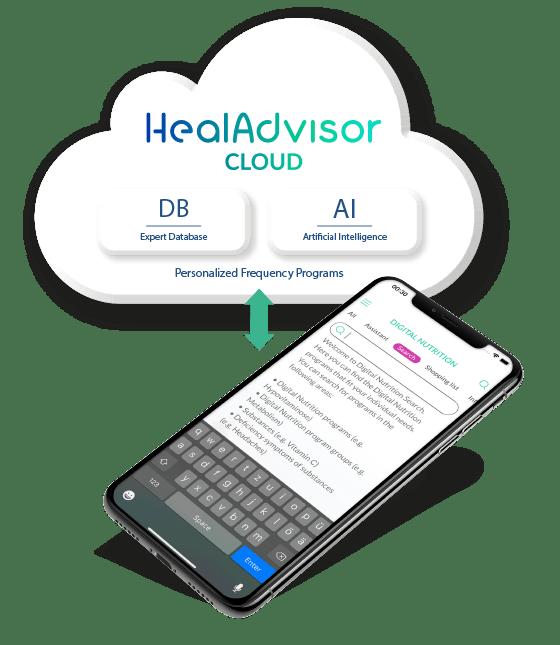 Image of the HealAdvisor Cloud