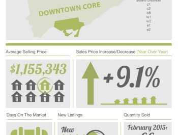 theBRELteam_State_of_the_Market_Downtown_HOUSES_FEB-01