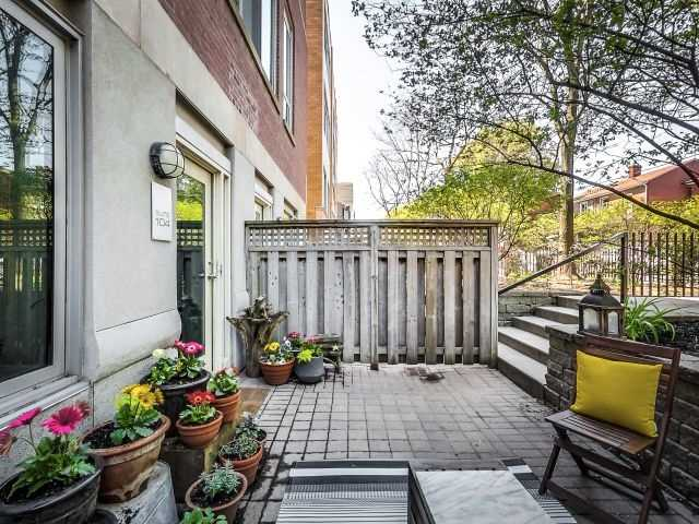 Outdoor Kensington Patio Toronto