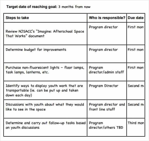 Great Action Plan Worksheet Example