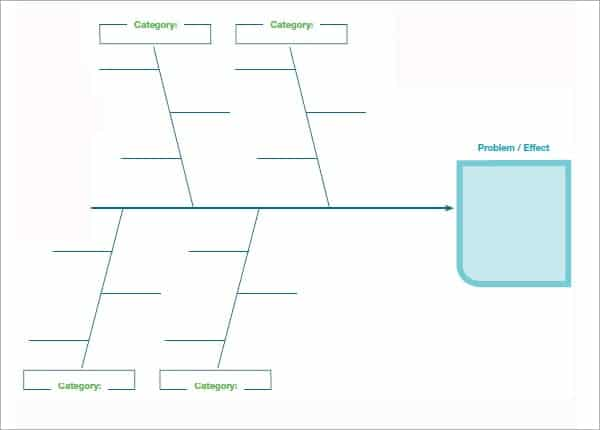 Free fishbone diagram template word download morenpulsar free fishbone diagram template word download 10 free six sigma templates available to download fishbone diagram maxwellsz