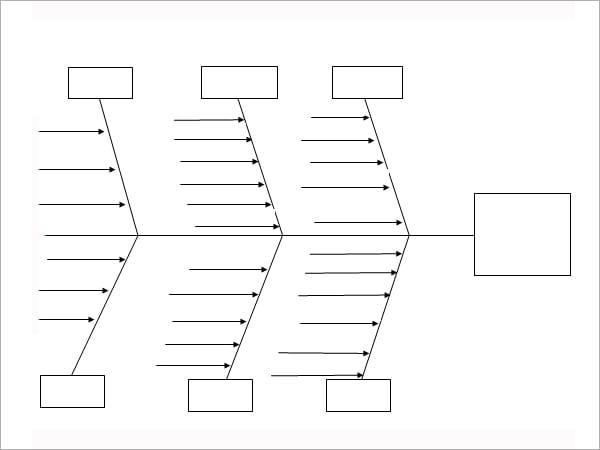 Editable Powerpoint Fishbone Diagram Template Trusted Wiring Diagrams
