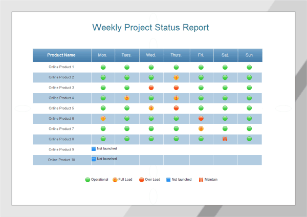 9 Weekly report templates Word Excel PDF Formats – Weekly Report Format in Excel