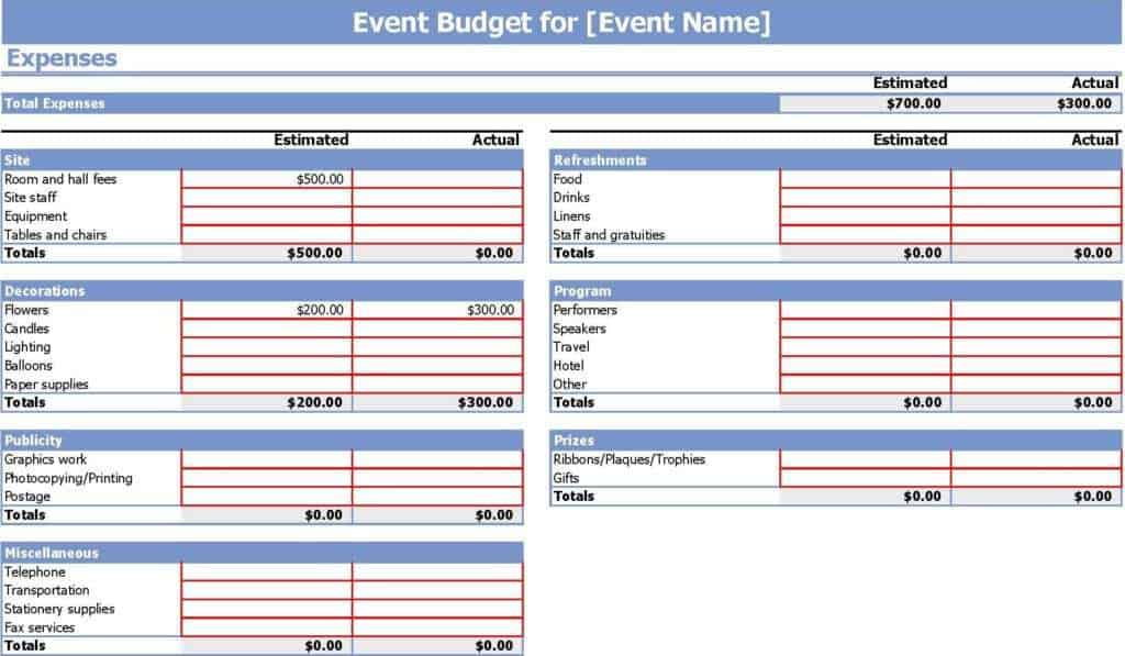 word budget template