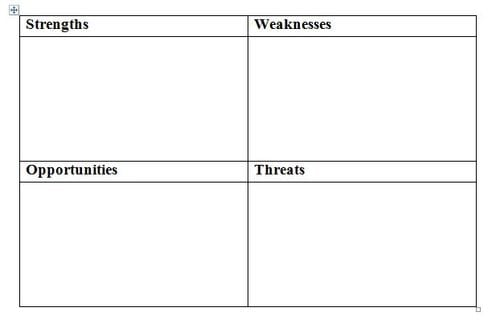 Swot Analysis Templates  Word Excel Pdf Formats