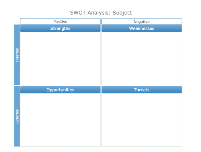 SWOT analysis template 64203