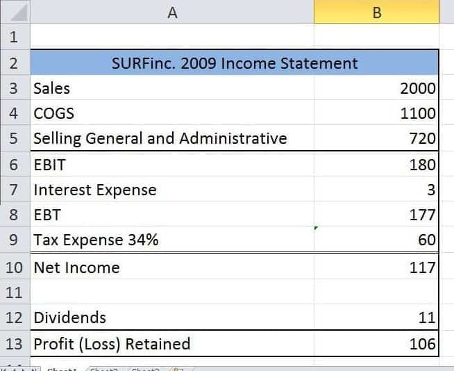 income statement template 97841