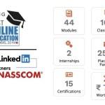 Digital Vidya – Certified Digital Marketing Master Course
